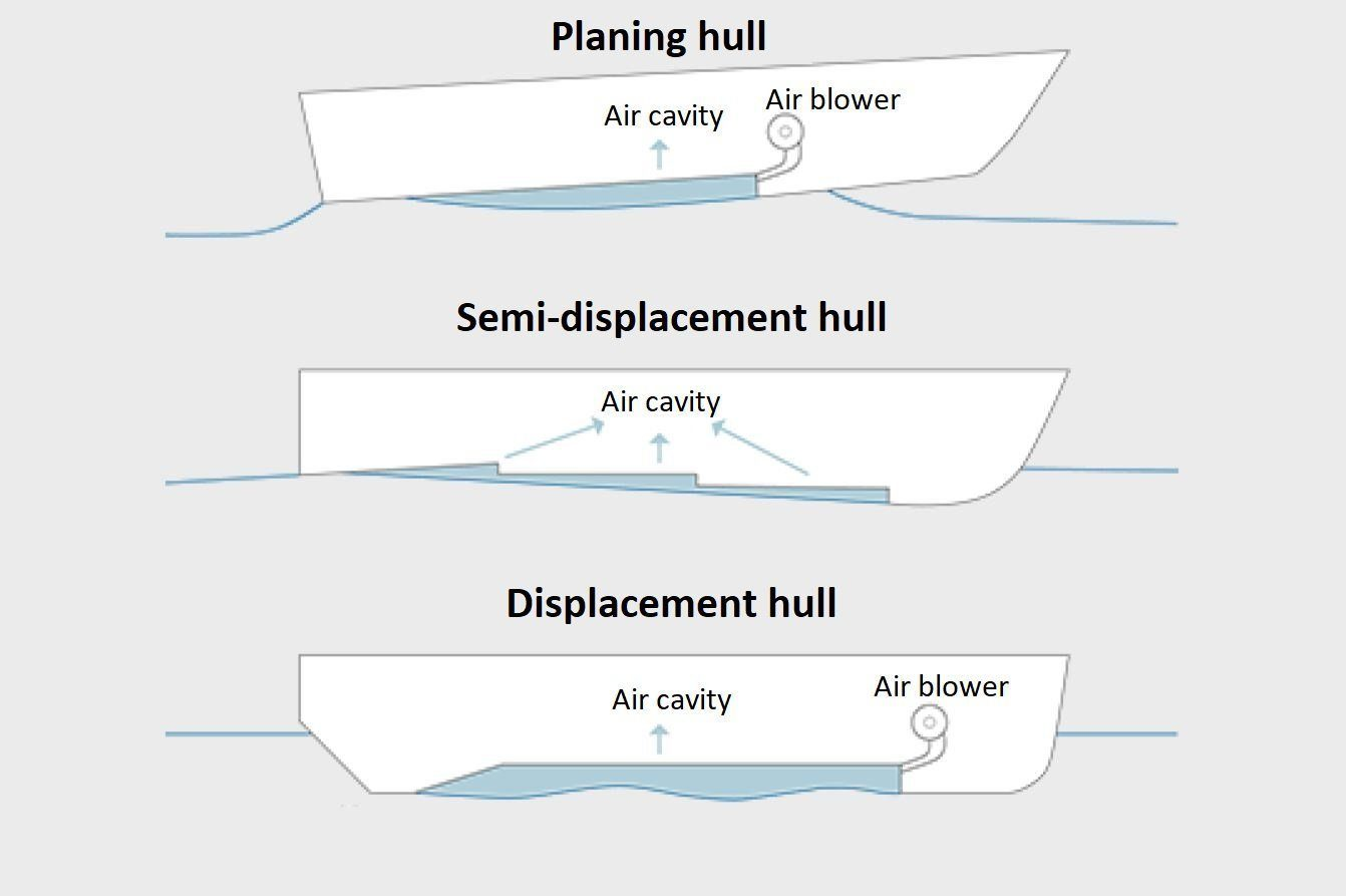 planing displacement hull